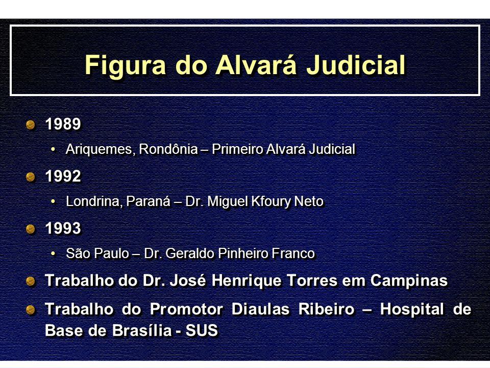 Figura do Alvará Judicial 1989 Ariquemes, Rondônia – Primeiro Alvará JudicialAriquemes, Rondônia – Primeiro Alvará Judicial1992 Londrina, Paraná – Dr.