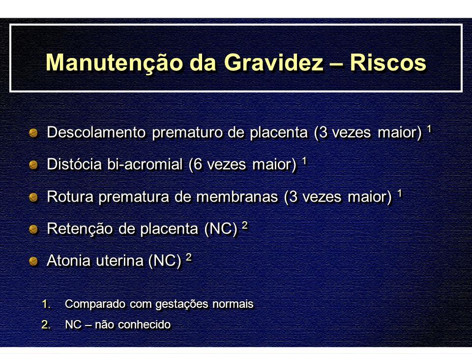 Manutenção da Gravidez – Riscos Descolamento prematuro de placenta (3 vezes maior) 1 Distócia bi-acromial (6 vezes maior) 1 Rotura prematura de membra