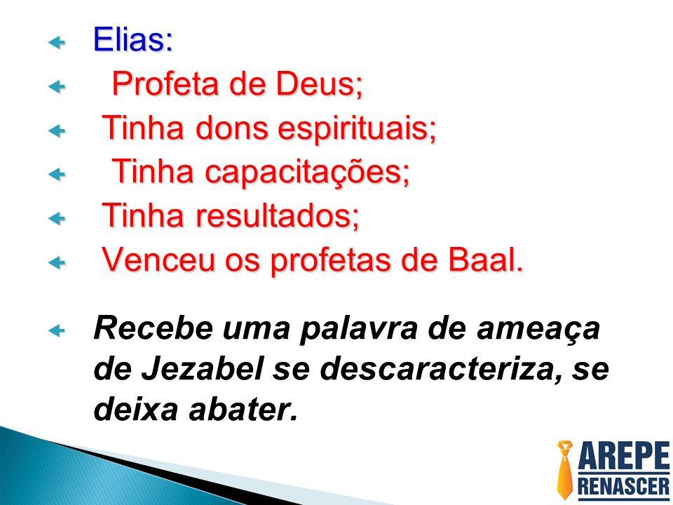 Elias: Elias: Profeta de Deus; Profeta de Deus; Tinha dons espirituais; Tinha dons espirituais; Tinha capacitações; Tinha capacitações; Tinha resultad
