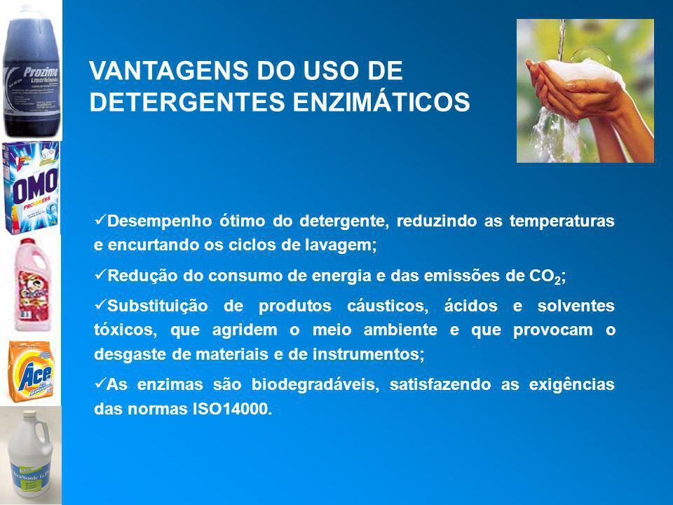 Desempenho ótimo do detergente, reduzindo as temperaturas e encurtando os ciclos de lavagem; Redução do consumo de energia e das emissões de CO 2 ; Su