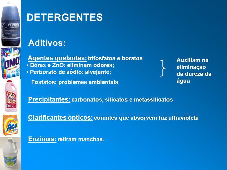 DETERGENTES Aditivos: Agentes quelantes: trifosfatos e boratos Bórax e ZnO: eliminam odores; Perborato de sódio: alvejante; Fosfatos: problemas ambien