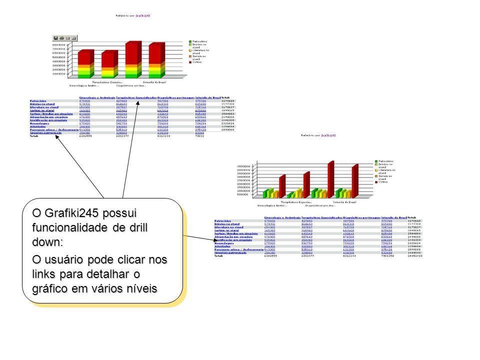 O Grafiki245 possui funcionalidade de drill down: O usuário pode clicar nos links para detalhar o gráfico em vários níveis O Grafiki245 possui funcion