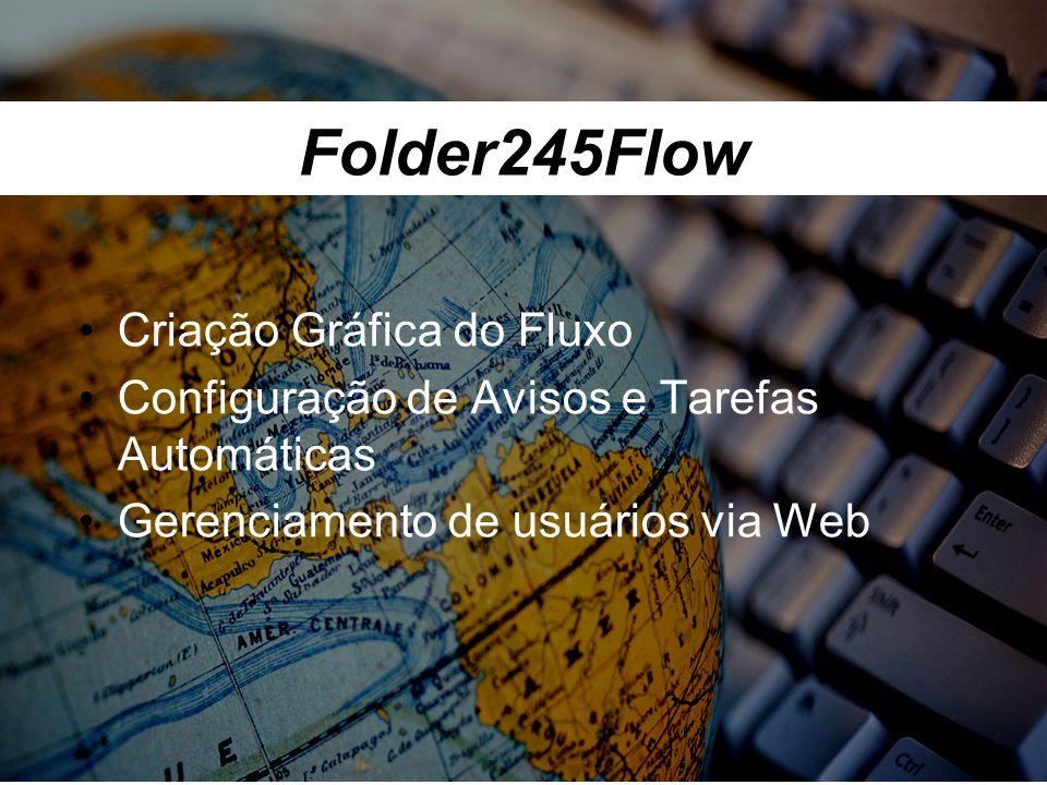 Folder245Flow Criação Gráfica do Fluxo Configuração de Avisos e Tarefas Automáticas Gerenciamento de usuários via Web
