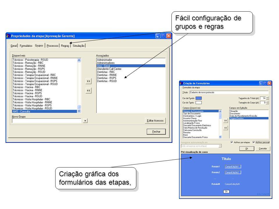 Criação gráfica dos formulários das etapas, Fácil configuração de grupos e regras