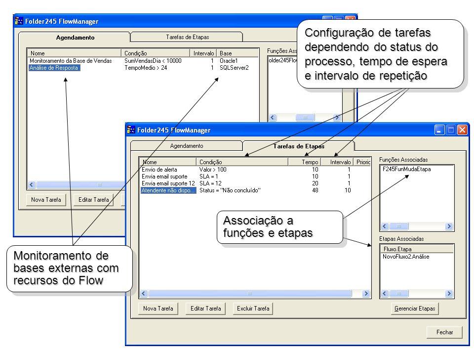 Configuração de tarefas dependendo do status do processo, tempo de espera e intervalo de repetição Associação a funções e etapas Monitoramento de base