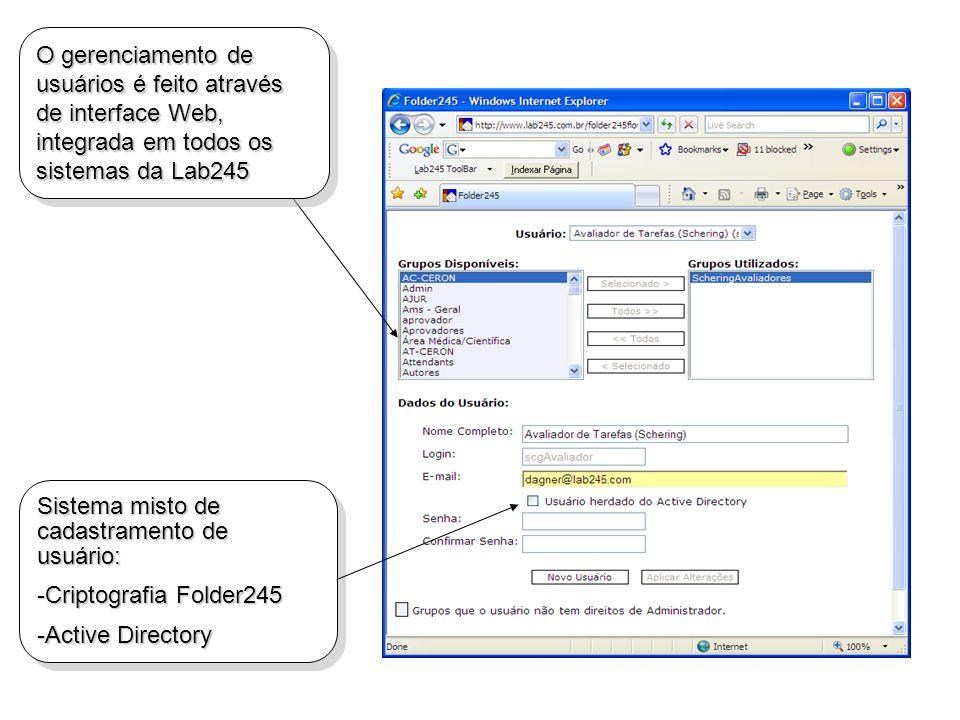 O gerenciamento de usuários é feito através de interface Web, integrada em todos os sistemas da Lab245 Sistema misto de cadastramento de usuário: -Cri