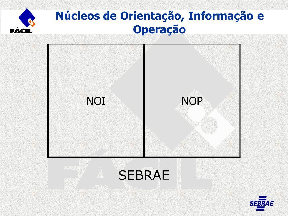 Núcleos de Orientação, Informação e Operação NOINOP SEBRAE