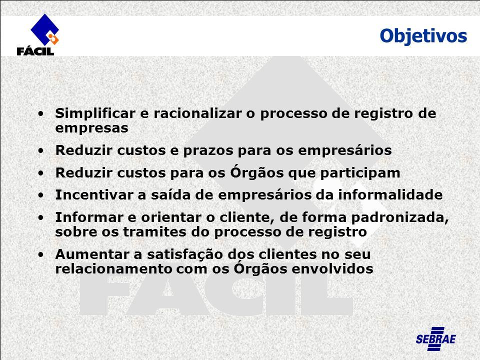 Simplificar e racionalizar o processo de registro de empresas Reduzir custos e prazos para os empresários Reduzir custos para os Órgãos que participam