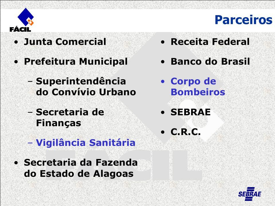 Parceiros Junta Comercial Prefeitura Municipal –Superintendência do Convívio Urbano –Secretaria de Finanças –Vigilância Sanitária Secretaria da Fazend