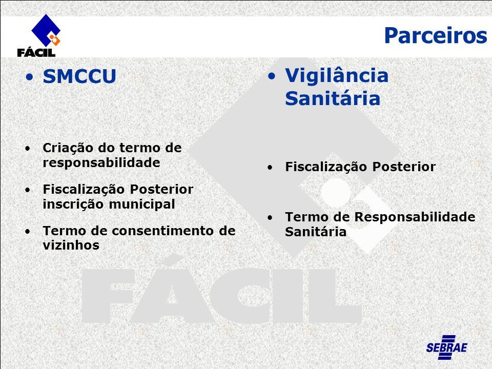 Parceiros SMCCU Criação do termo de responsabilidade Fiscalização Posterior inscrição municipal Termo de consentimento de vizinhos Vigilância Sanitári