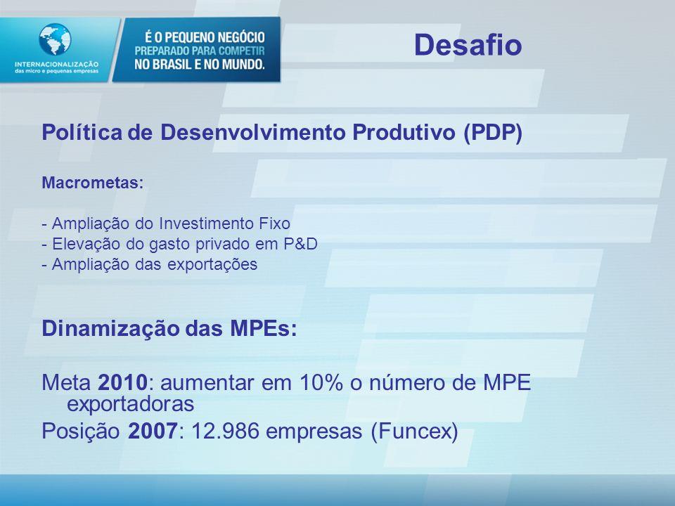 Política de Desenvolvimento Produtivo (PDP) Macrometas: - Ampliação do Investimento Fixo - Elevação do gasto privado em P&D - Ampliação das exportações Dinamização das MPEs: Meta 2010: aumentar em 10% o número de MPE exportadoras Posição 2007: 12.986 empresas (Funcex) Desafio