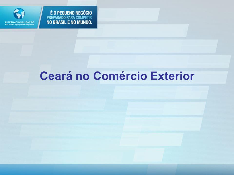 Ceará no Comércio Exterior