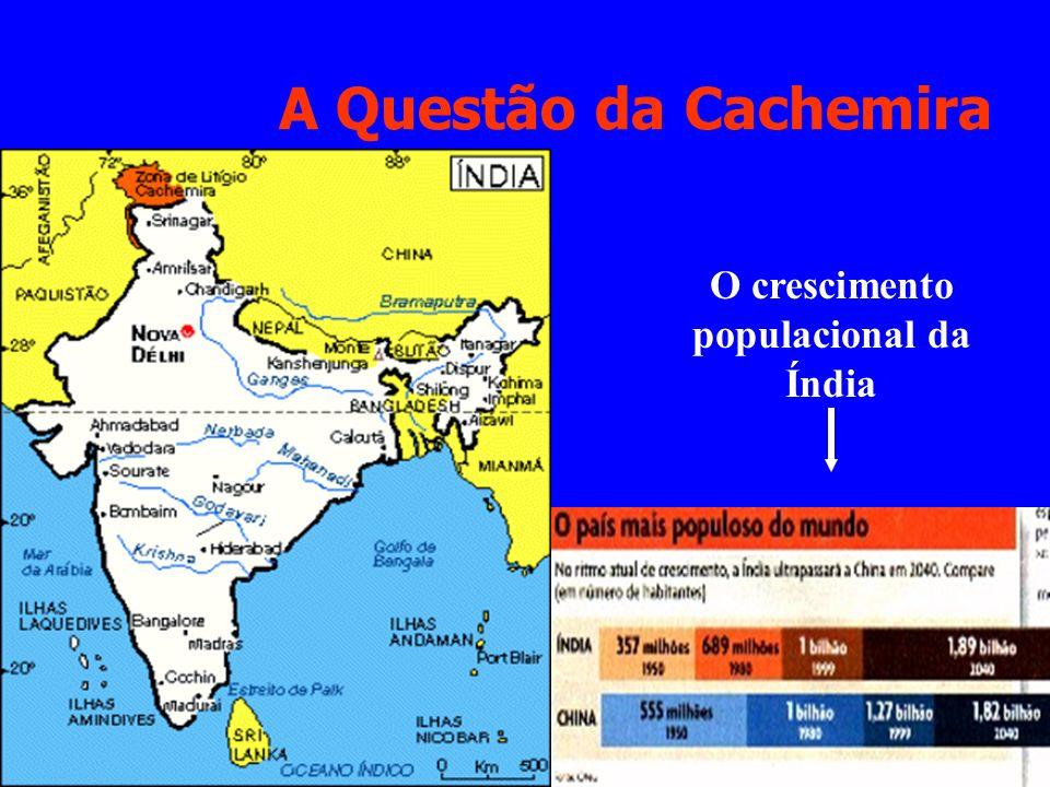 A Questão da Cachemira O crescimento populacional da Índia