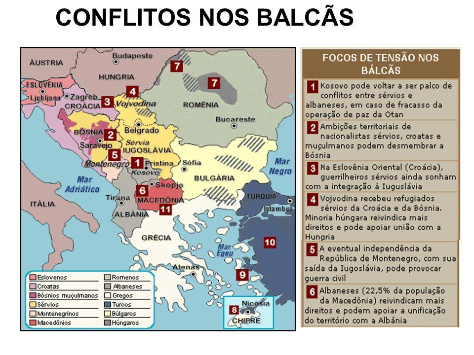 CONFLITOS NOS BALCÃS