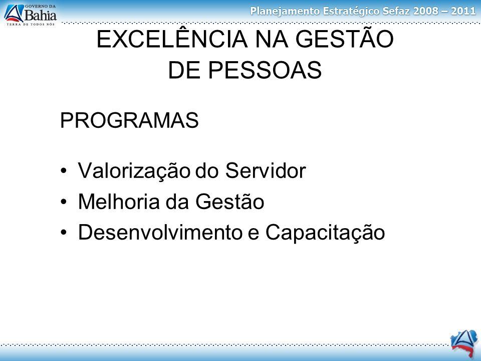 EXCELÊNCIA NA GESTÃO DE PESSOAS PROGRAMAS Valorização do Servidor Melhoria da Gestão Desenvolvimento e Capacitação