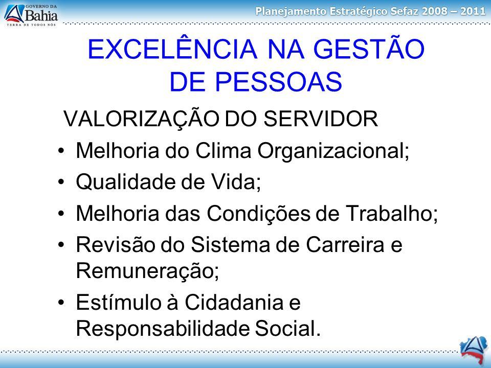 EXCELÊNCIA NA GESTÃO DE PESSOAS VALORIZAÇÃO DO SERVIDOR Melhoria do Clima Organizacional; Qualidade de Vida; Melhoria das Condições de Trabalho; Revisão do Sistema de Carreira e Remuneração; Estímulo à Cidadania e Responsabilidade Social.