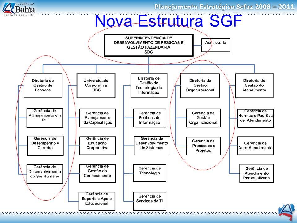 Nova Estrutura SGF