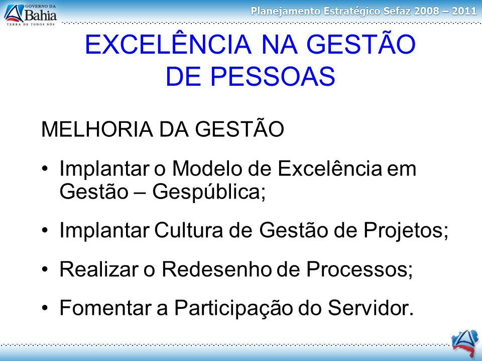 EXCELÊNCIA NA GESTÃO DE PESSOAS MELHORIA DA GESTÃO Implantar o Modelo de Excelência em Gestão – Gespública; Implantar Cultura de Gestão de Projetos; Realizar o Redesenho de Processos; Fomentar a Participação do Servidor.