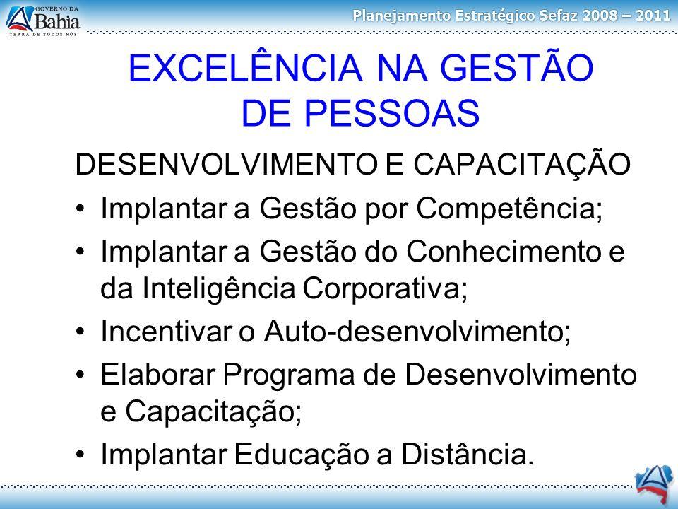 EXCELÊNCIA NA GESTÃO DE PESSOAS DESENVOLVIMENTO E CAPACITAÇÃO Implantar a Gestão por Competência; Implantar a Gestão do Conhecimento e da Inteligência Corporativa; Incentivar o Auto-desenvolvimento; Elaborar Programa de Desenvolvimento e Capacitação; Implantar Educação a Distância.