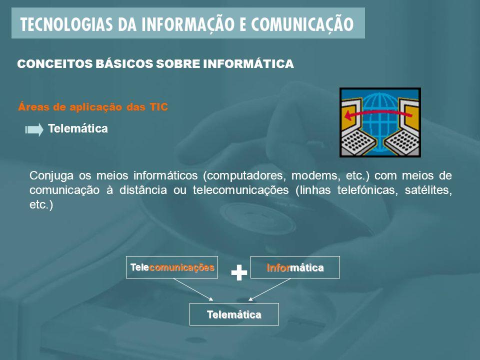 Áreas de aplicação das TIC Telemática Telecomunicações + Informática Telemática Conjuga os meios informáticos (computadores, modems, etc.) com meios de comunicação à distância ou telecomunicações (linhas telefónicas, satélites, etc.) CONCEITOS BÁSICOS SOBRE INFORMÁTICA