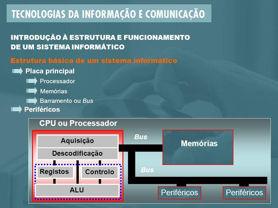 Estrutura básica de um sistema informático Periféricos Processador Barramento ou Bus Memórias Periféricos Placa principal CPU ou Processador ALU Aquisição Descodificação Controlo Registos Bus Memórias INTRODUÇÃO À ESTRUTURA E FUNCIONAMENTO DE UM SISTEMA INFORMÁTICO