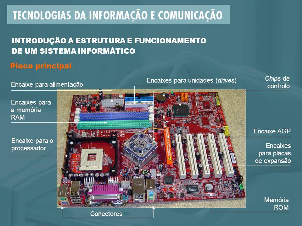 Encaixes para placas de expansão Encaixes para a memória RAM Encaixe para o processador Memória ROM Chips de controlo Conectores Encaixes para unidades (drives) Encaixe para alimentação Encaixe AGP Placa principal INTRODUÇÃO À ESTRUTURA E FUNCIONAMENTO DE UM SISTEMA INFORMÁTICO