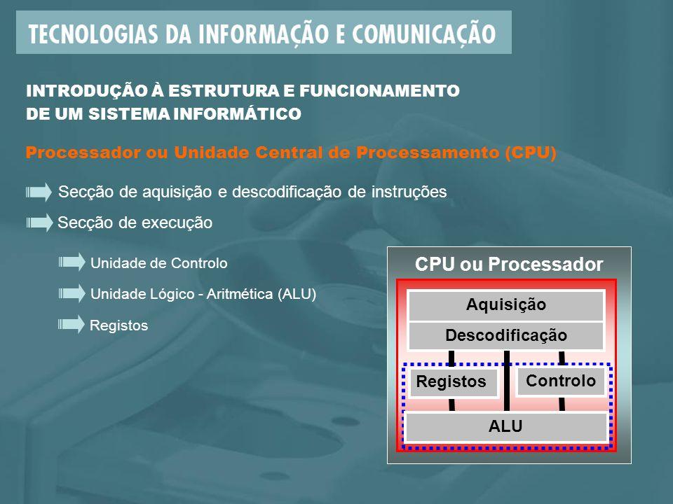 CPU ou Processador Aquisição Descodificação Processador ou Unidade Central de Processamento (CPU) Secção de execução Unidade Lógico - Aritmética (ALU) Unidade de Controlo Registos Secção de aquisição e descodificação de instruções Controlo Registos ALU INTRODUÇÃO À ESTRUTURA E FUNCIONAMENTO DE UM SISTEMA INFORMÁTICO
