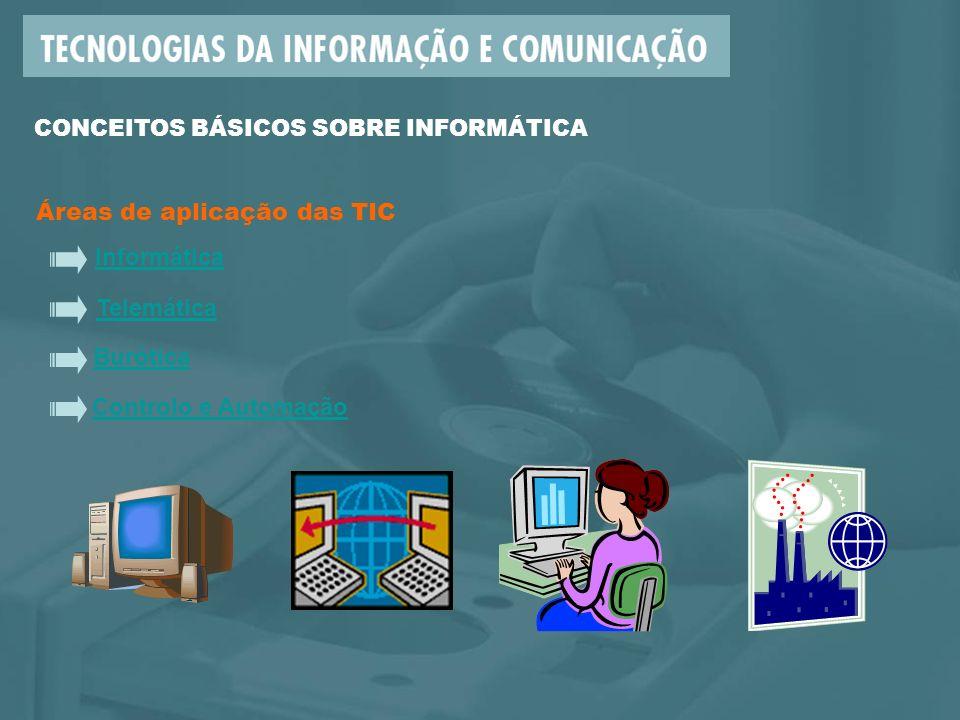 Áreas de aplicação das TIC Informática Burótica Telemática Controlo e Automação CONCEITOS BÁSICOS SOBRE INFORMÁTICA
