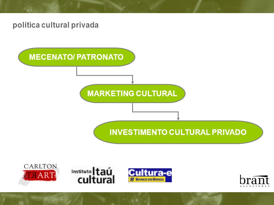 política cultural privada MARKETING CULTURAL MECENATO/ PATRONATO INVESTIMENTO CULTURAL PRIVADO