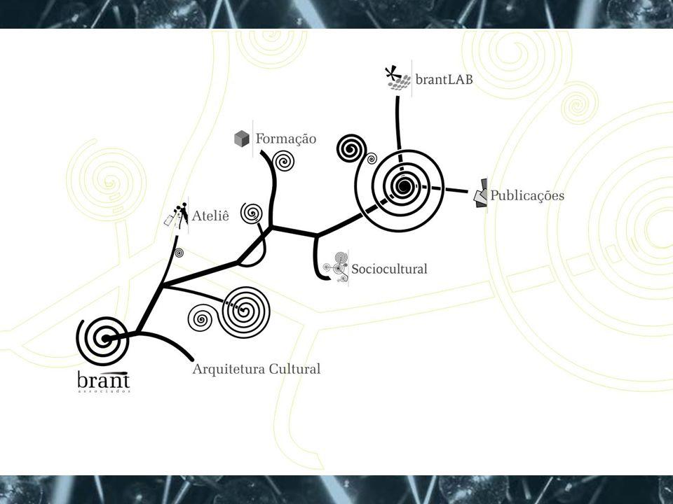 pensamento complexo Complexus – Edgar Morin o que foi tecido junto; de fato, há complexidade quando elementos diferentes são inseparáveis constitutivos do todo (...), e há um tecido interdependente, interativo e inter-retroativo entre o objeto de conhecimento e seu contexto, as partes e o todo, o todo e as partes, as partes entre si.
