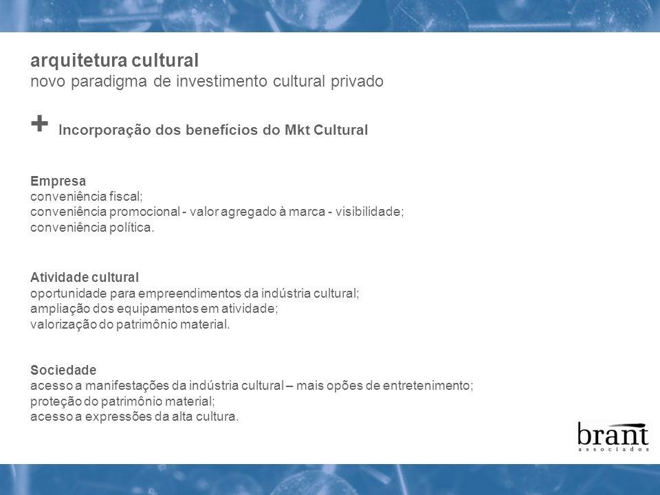 + Incorporação dos benefícios do Mkt Cultural Empresa conveniência fiscal; conveniência promocional - valor agregado à marca - visibilidade; conveniên