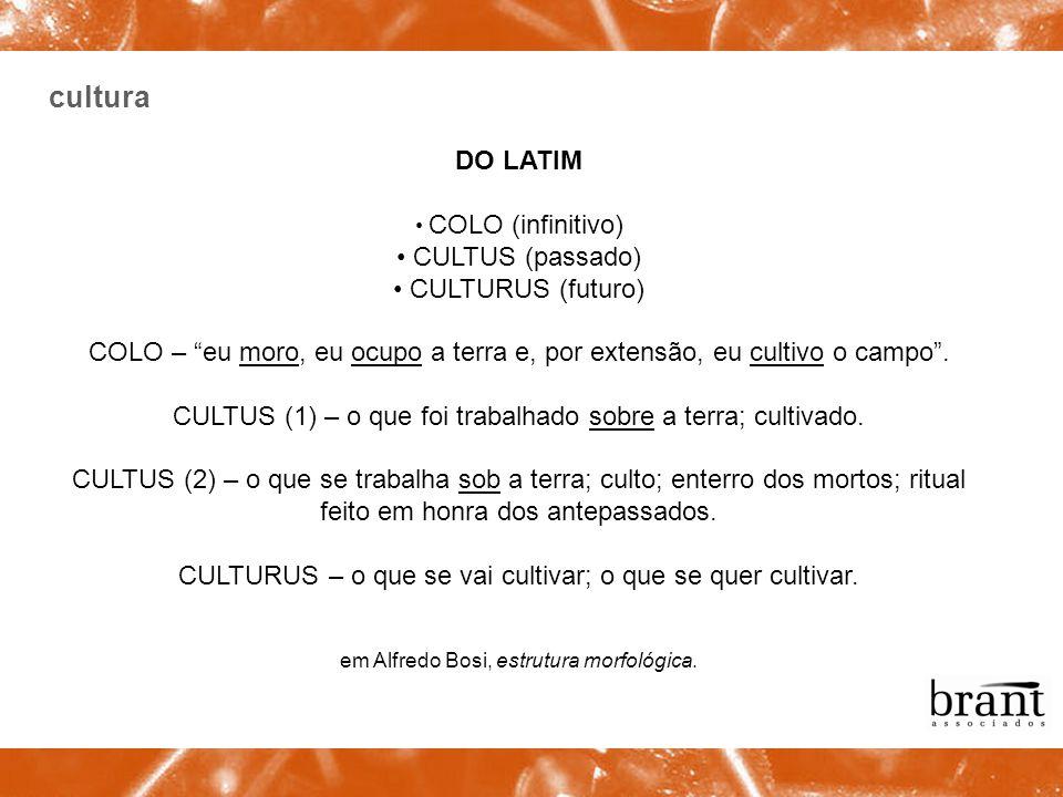 cultura DO LATIM COLO (infinitivo) CULTUS (passado) CULTURUS (futuro) COLO – eu moro, eu ocupo a terra e, por extensão, eu cultivo o campo. CULTUS (1)