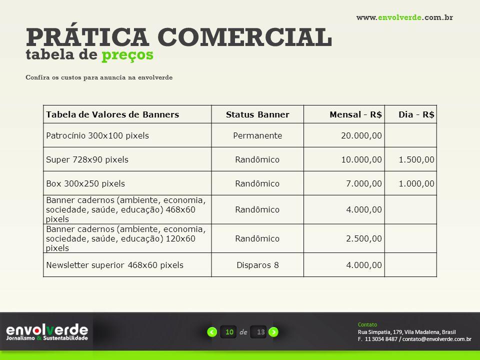 PRÁTICA COMERCIAL tabela de preços 10de Contato Rua Simpatia, 179, Vila Madalena, Brasil F.