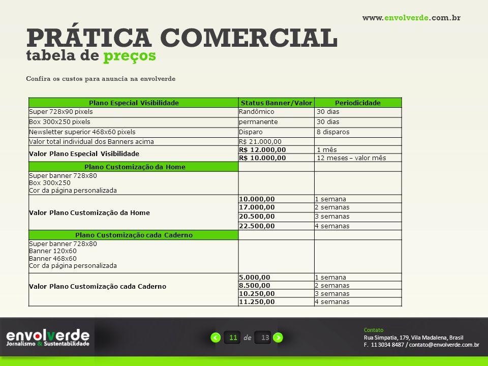 PRÁTICA COMERCIAL tabela de preços 11de Contato Rua Simpatia, 179, Vila Madalena, Brasil F.