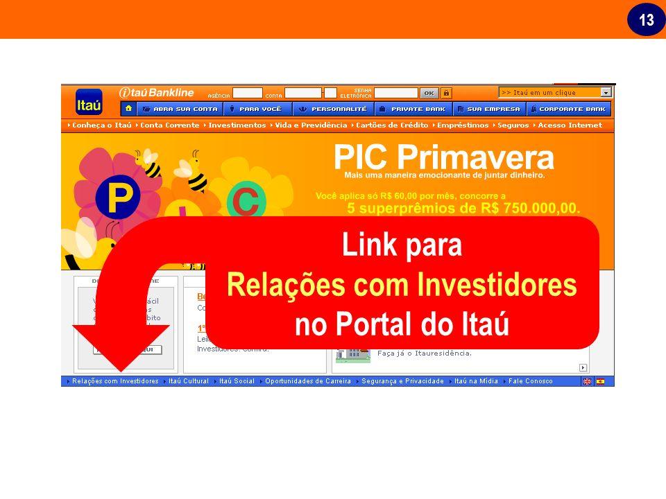13 Link para Relações com Investidores no Portal do Itaú