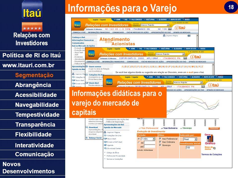 18 Relações com Investidores Informações para o Varejo Política de RI do Itaú Segmentação Abrangência Acessibilidade Navegabilidade Tempestividade Tra