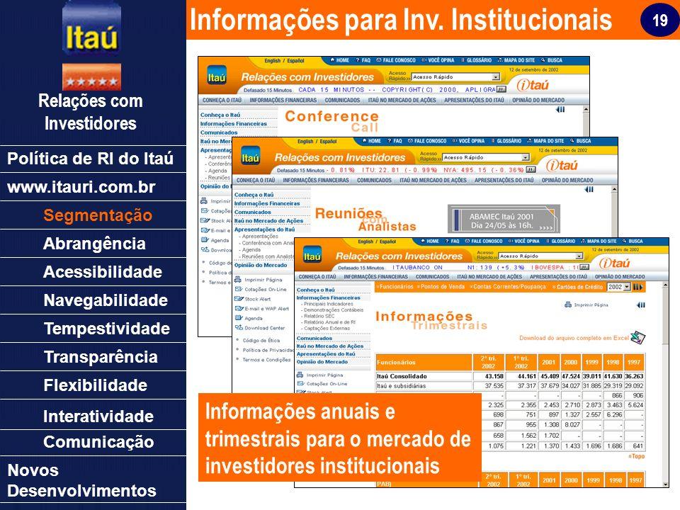 19 Relações com Investidores Informações para Inv. Institucionais Política de RI do Itaú Segmentação Abrangência Acessibilidade Navegabilidade Tempest