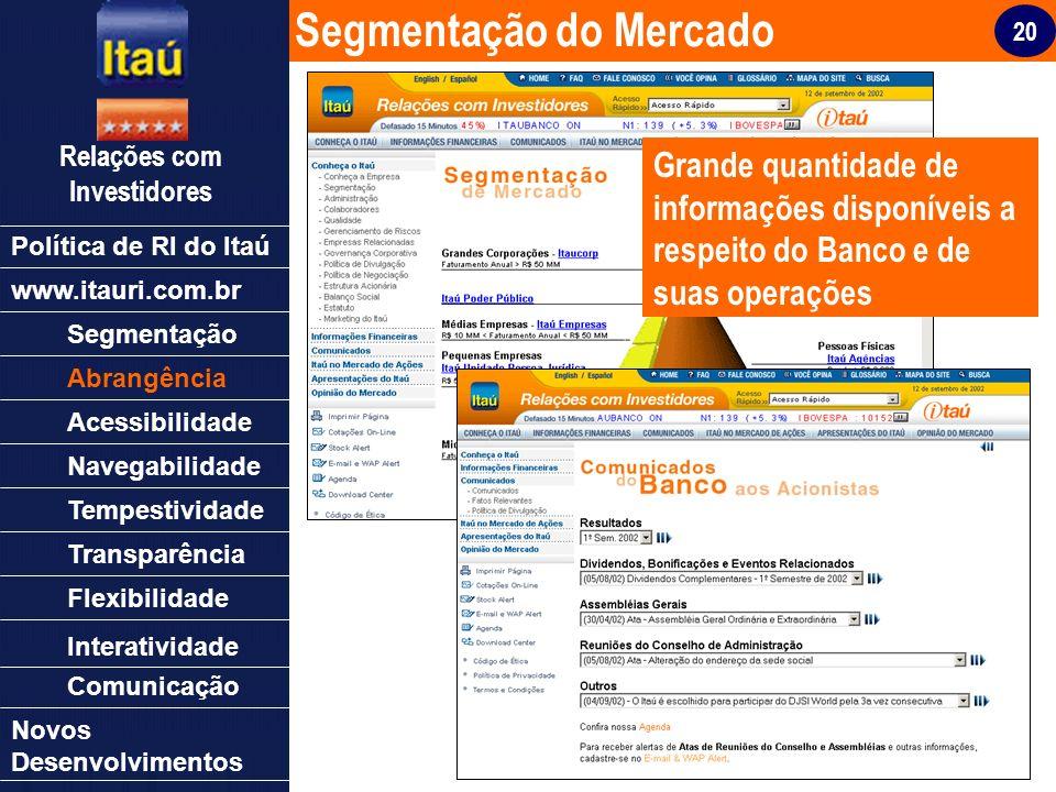 20 Relações com Investidores Política de RI do Itaú Segmentação Abrangência Acessibilidade Navegabilidade Tempestividade Transparência Flexibilidade N