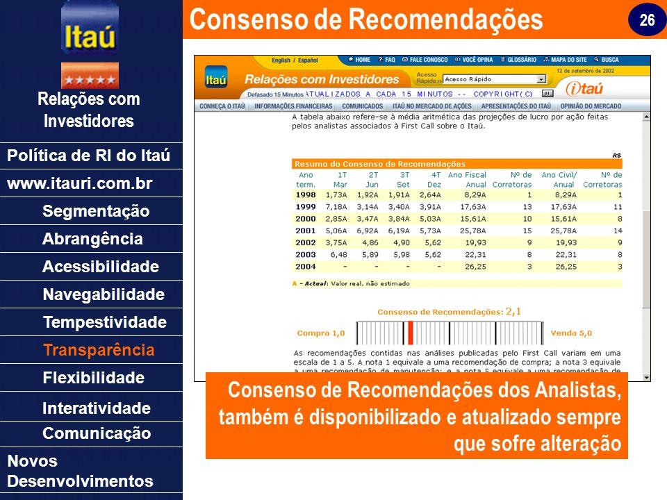 26 Relações com Investidores Política de RI do Itaú Segmentação Abrangência Acessibilidade Navegabilidade Tempestividade Transparência Flexibilidade N