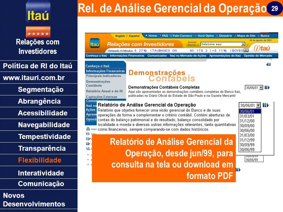 29 Relações com Investidores Política de RI do Itaú Segmentação Abrangência Acessibilidade Navegabilidade Tempestividade Transparência Flexibilidade N