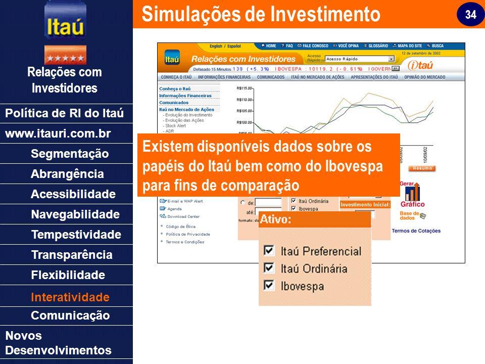 34 Relações com Investidores Política de RI do Itaú Segmentação Abrangência Acessibilidade Navegabilidade Tempestividade Transparência Flexibilidade N