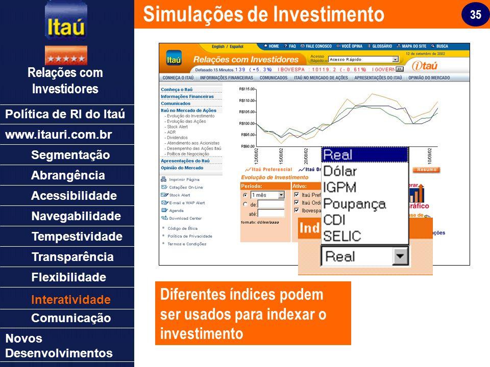 35 Relações com Investidores Política de RI do Itaú Segmentação Abrangência Acessibilidade Navegabilidade Tempestividade Transparência Flexibilidade N