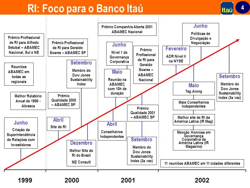 4 RI: Foco para o Banco Itaú 1999200020012002 Junho Criação da Superintendência de Relações com Investidores 11 reuniões ABAMEC em 11 cidades diferent