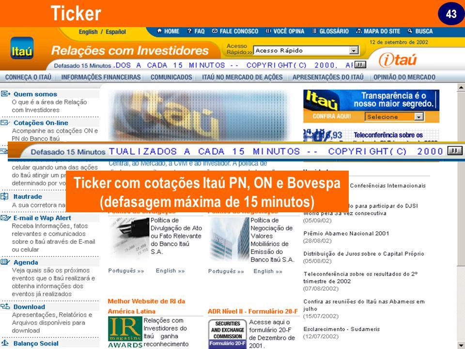 43 Ticker Ticker com cotações Itaú PN, ON e Bovespa (defasagem máxima de 15 minutos)