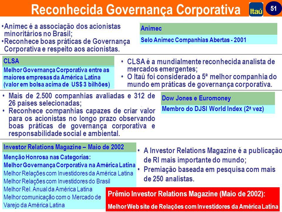 51 Reconhecida Governança Corporativa Animec é a associação dos acionistas minoritários no Brasil; Reconhece boas práticas de Governança Corporativa e