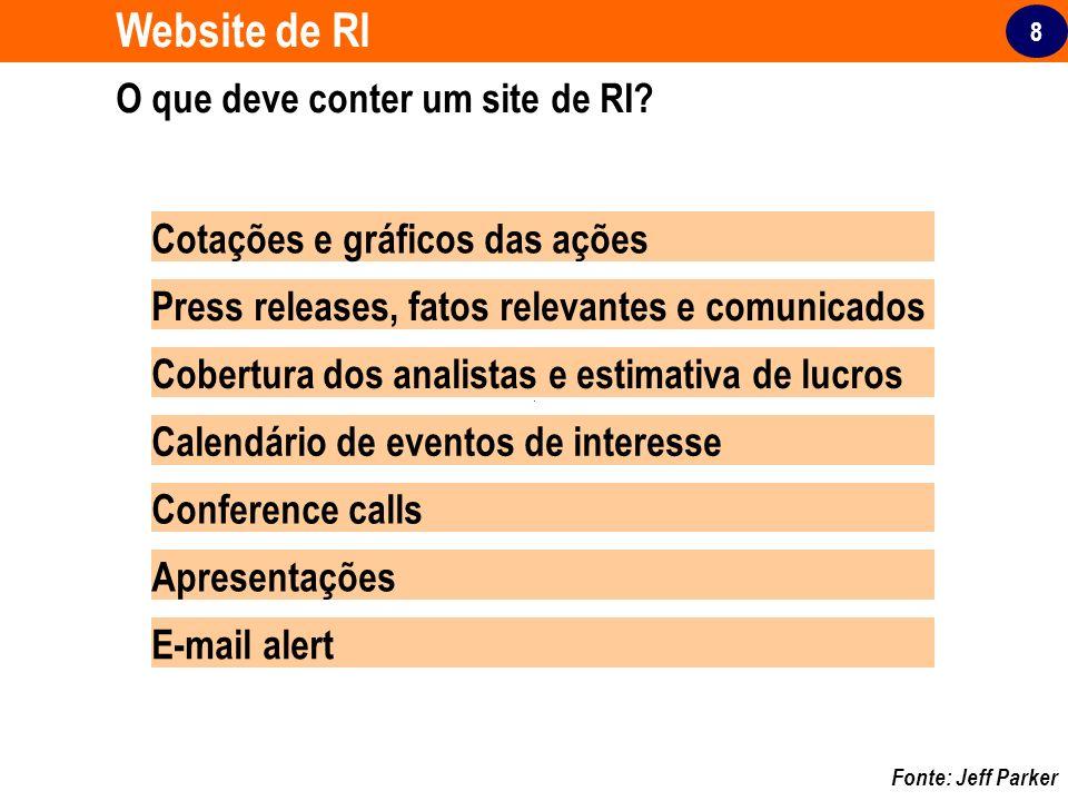 8 Website de RI O que deve conter um site de RI? Cotações e gráficos das ações Press releases, fatos relevantes e comunicados Cobertura dos analistas