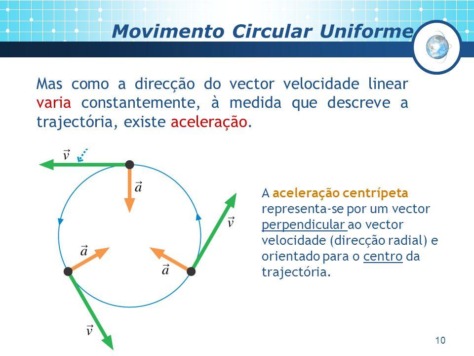 10 Mas como a direcção do vector velocidade linear varia constantemente, à medida que descreve a trajectória, existe aceleração.