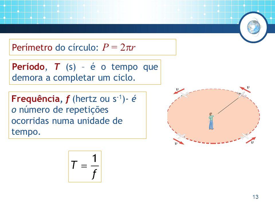 13 Perímetro do círculo: P = 2 r Período, T (s) – é o tempo que demora a completar um ciclo.