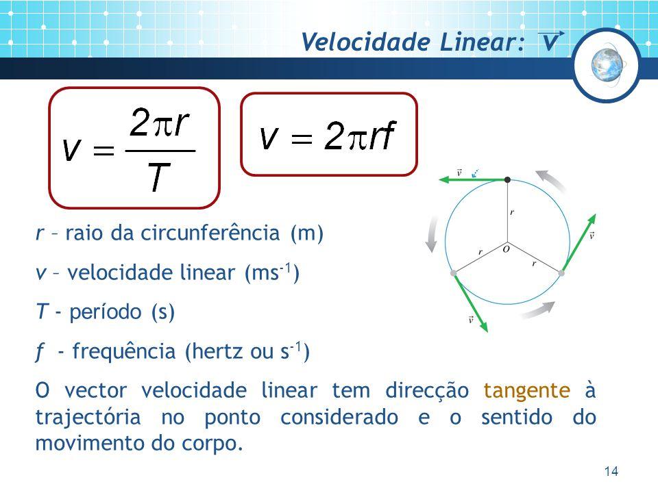 14 Velocidade Linear: v r – raio da circunferência (m) v – velocidade linear (ms -1 ) T - período (s) f - frequência (hertz ou s -1 ) O vector velocidade linear tem direcção tangente à trajectória no ponto considerado e o sentido do movimento do corpo.