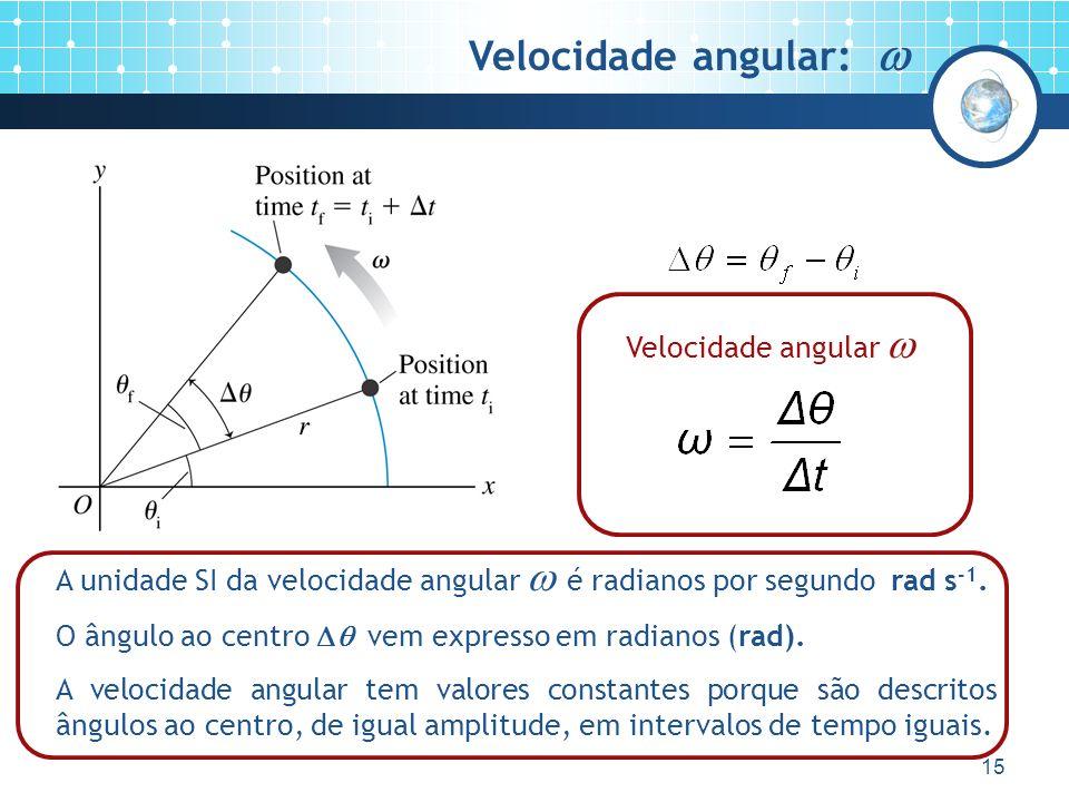 15 Velocidade angular: Velocidade angular A unidade SI da velocidade angular é radianos por segundo rad s -1.